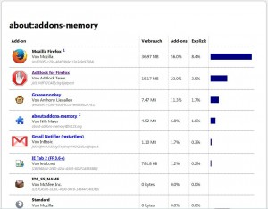 about_memory_addon